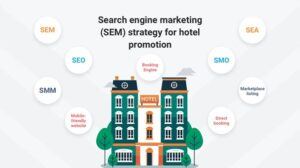 Search Engine Advertising Hotels